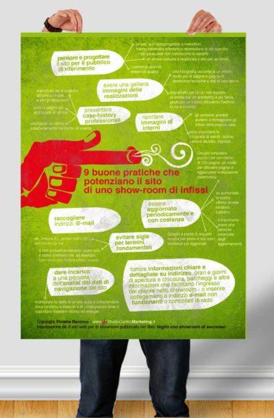 infografica che può esserti utile per conoscere il comportamento del cliente